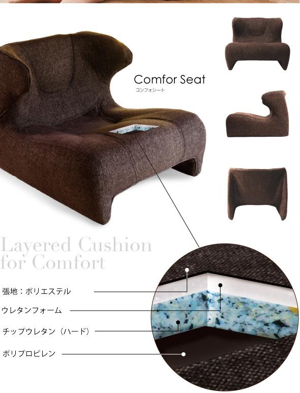 匠の腰楽座椅子 コンフォシート 内構造