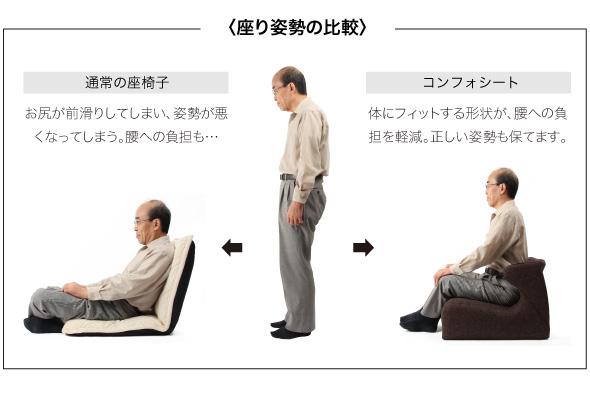 足への負担軽減