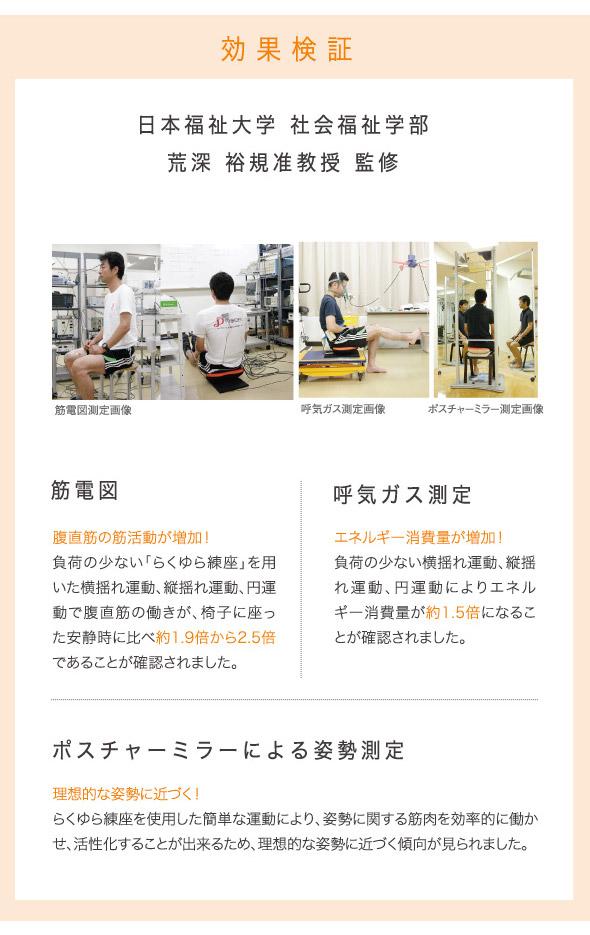 日本福祉大学との効果検証